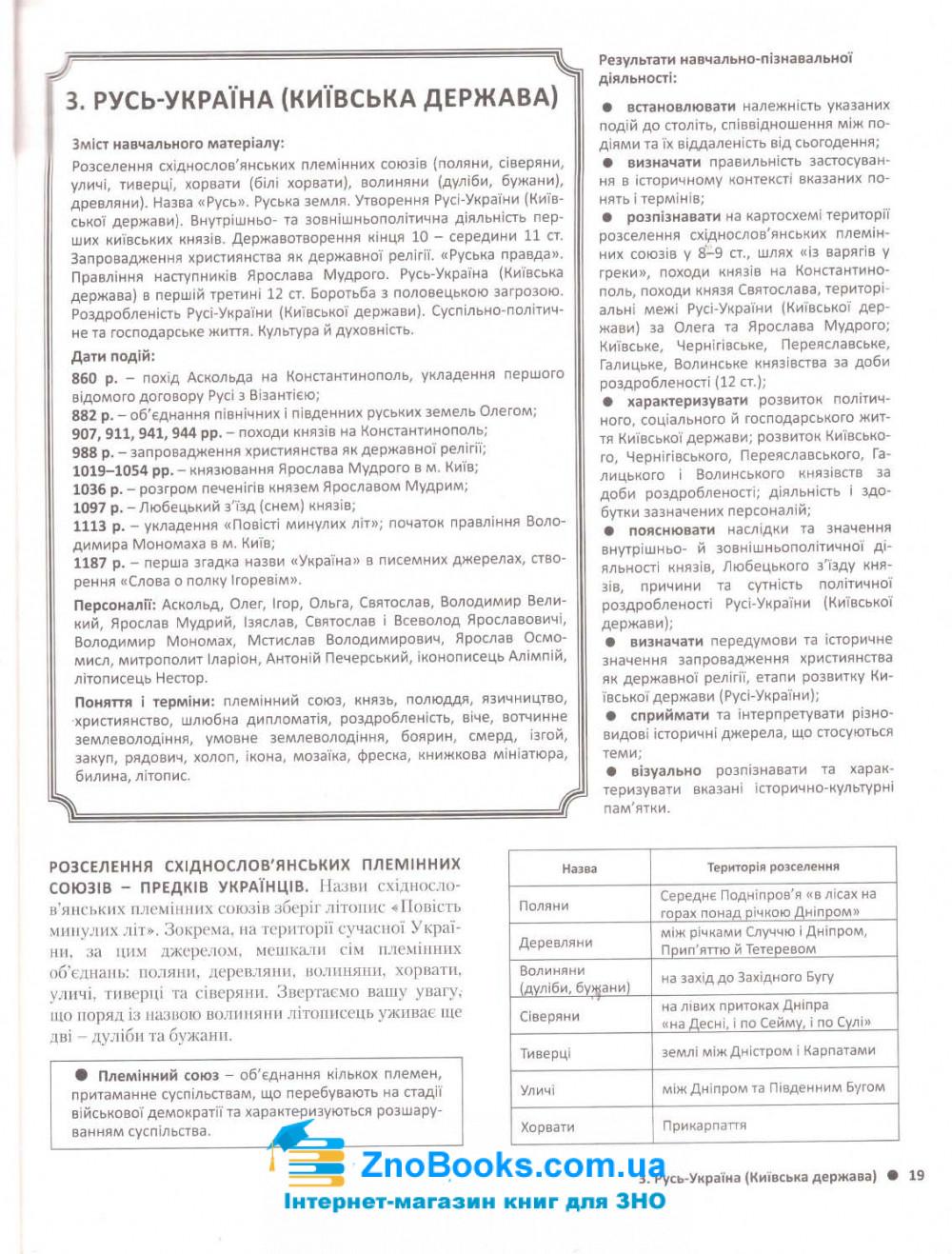 ЗНО 2022 Історія України. Комплексне видання: Власов В.  Літера. купити 9