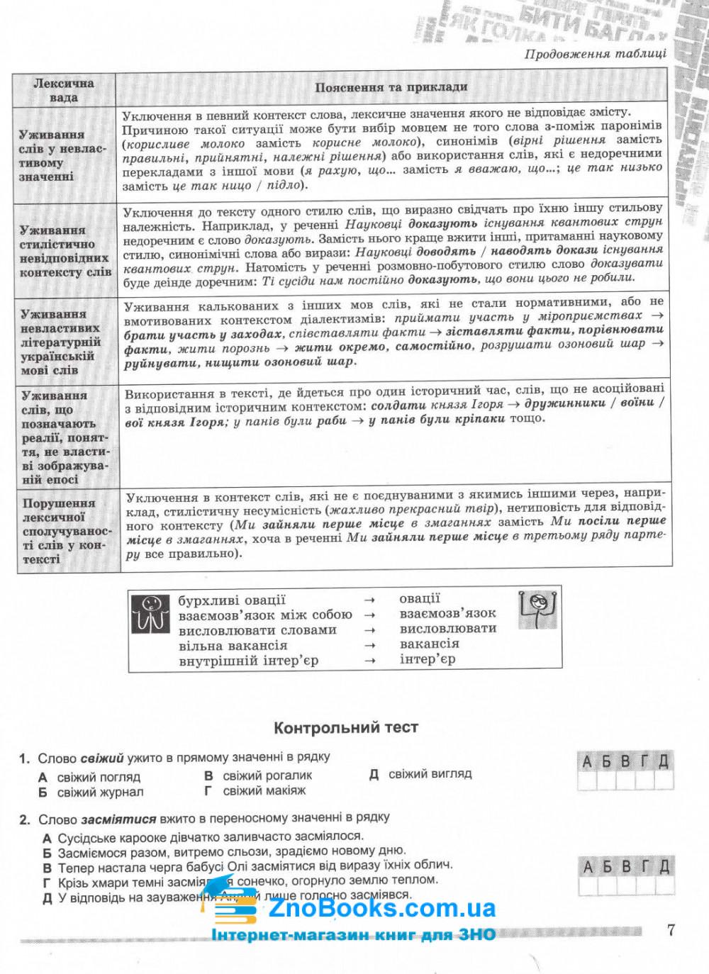 Українська мова ЗНО 2022. Комплексна підготовка : Терещенко В. та ін. Генеза. купити 7