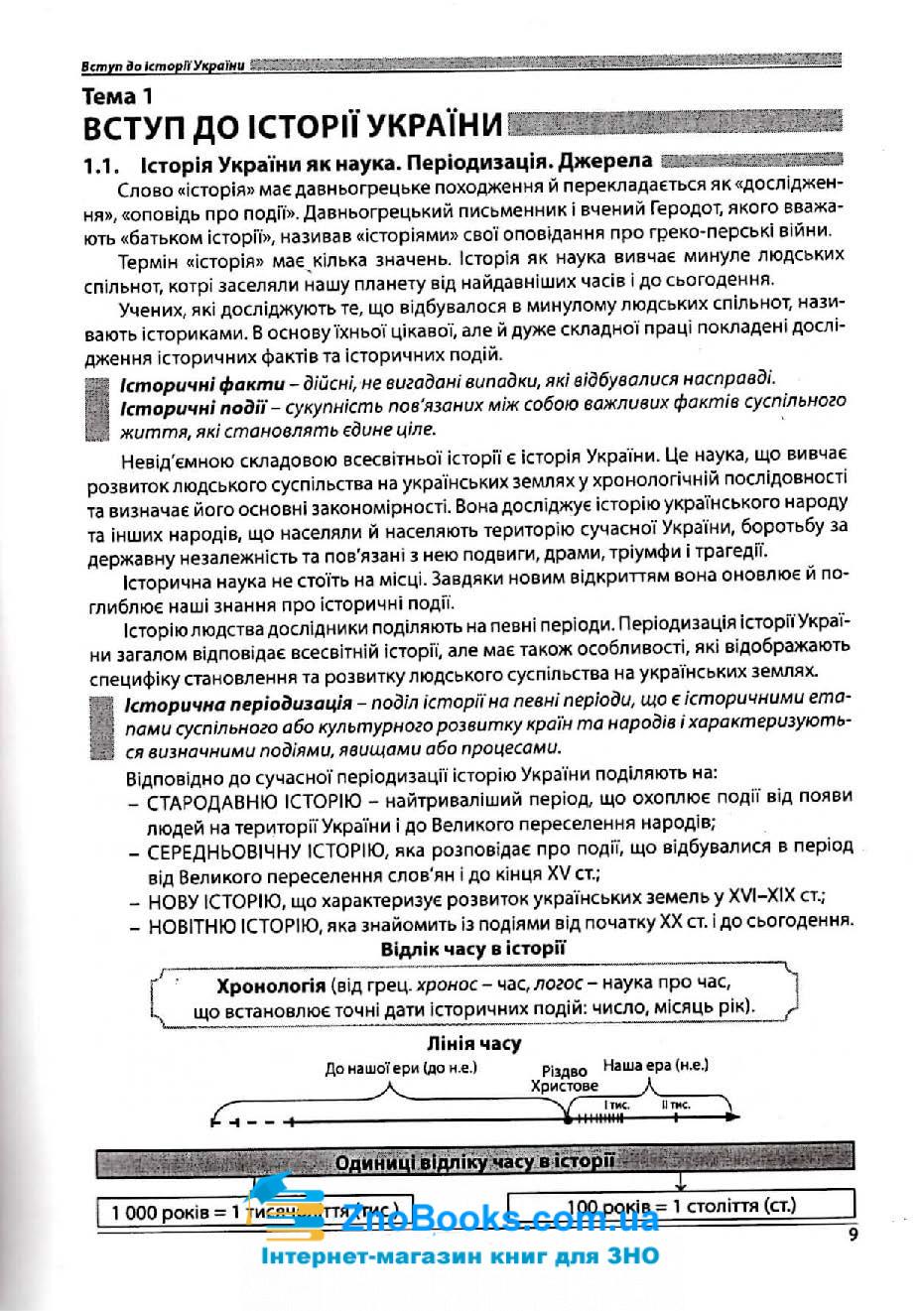 Історія України ЗНО 2021. Довідник + тести : Гісем О. Абетка. купити  9