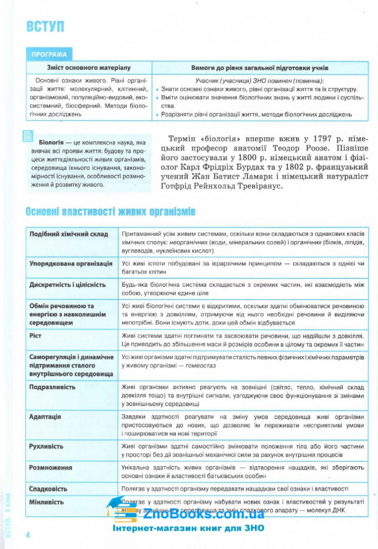 Біологія ЗНО 2020. (Сліпчук І.) Комплексне видання для підготовки. Освіта купити 4