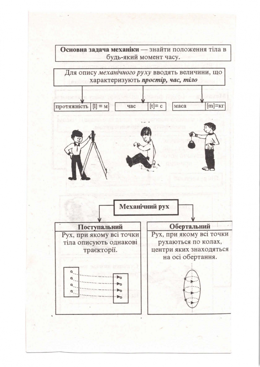 Фізика в таблицях і схемах : Почтаренко Г. Логос. купити 7