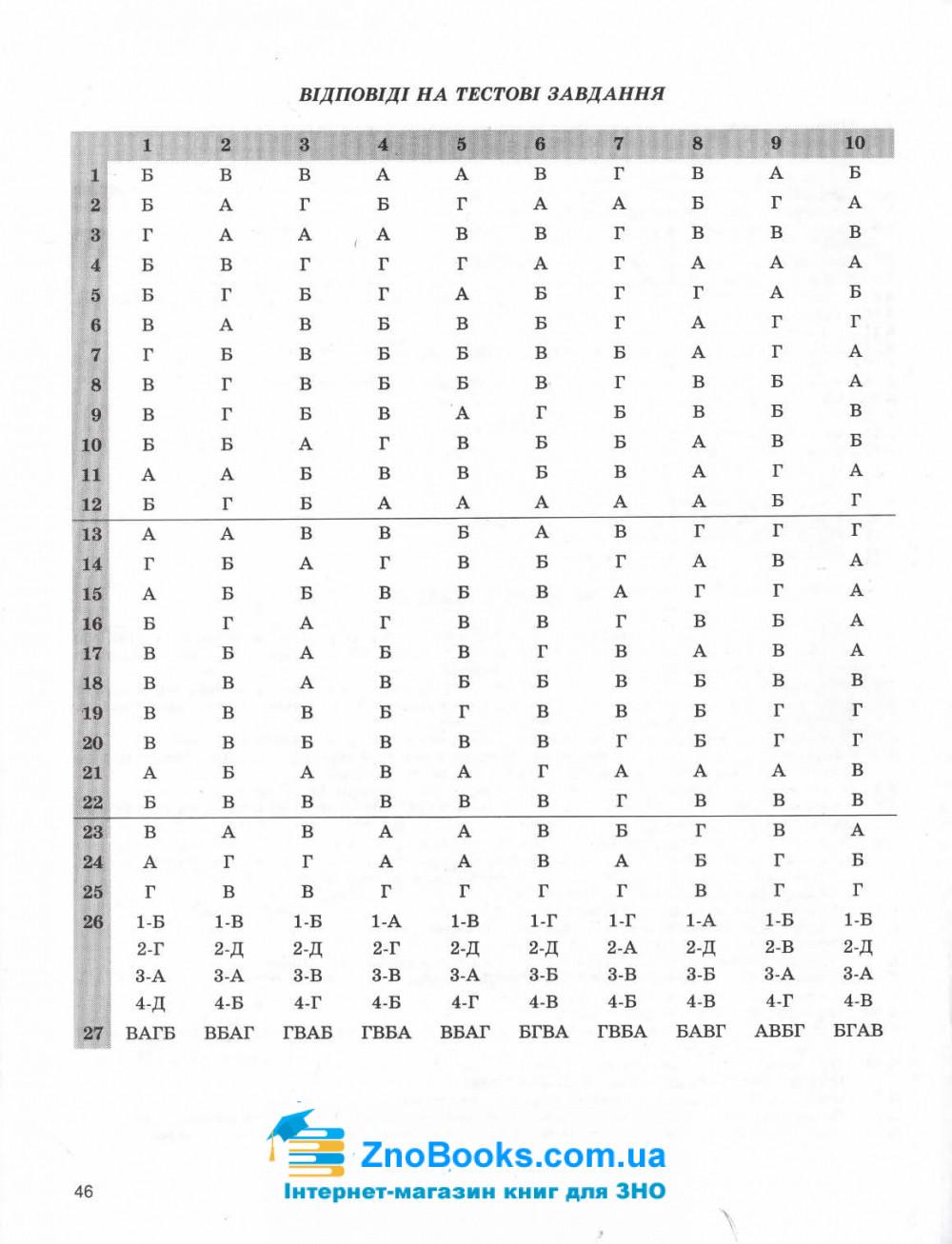 ДПА 9 клас 2022 біологія. Збірник завдань : О. Костильов, С. Міюс Генеза. Купити 7