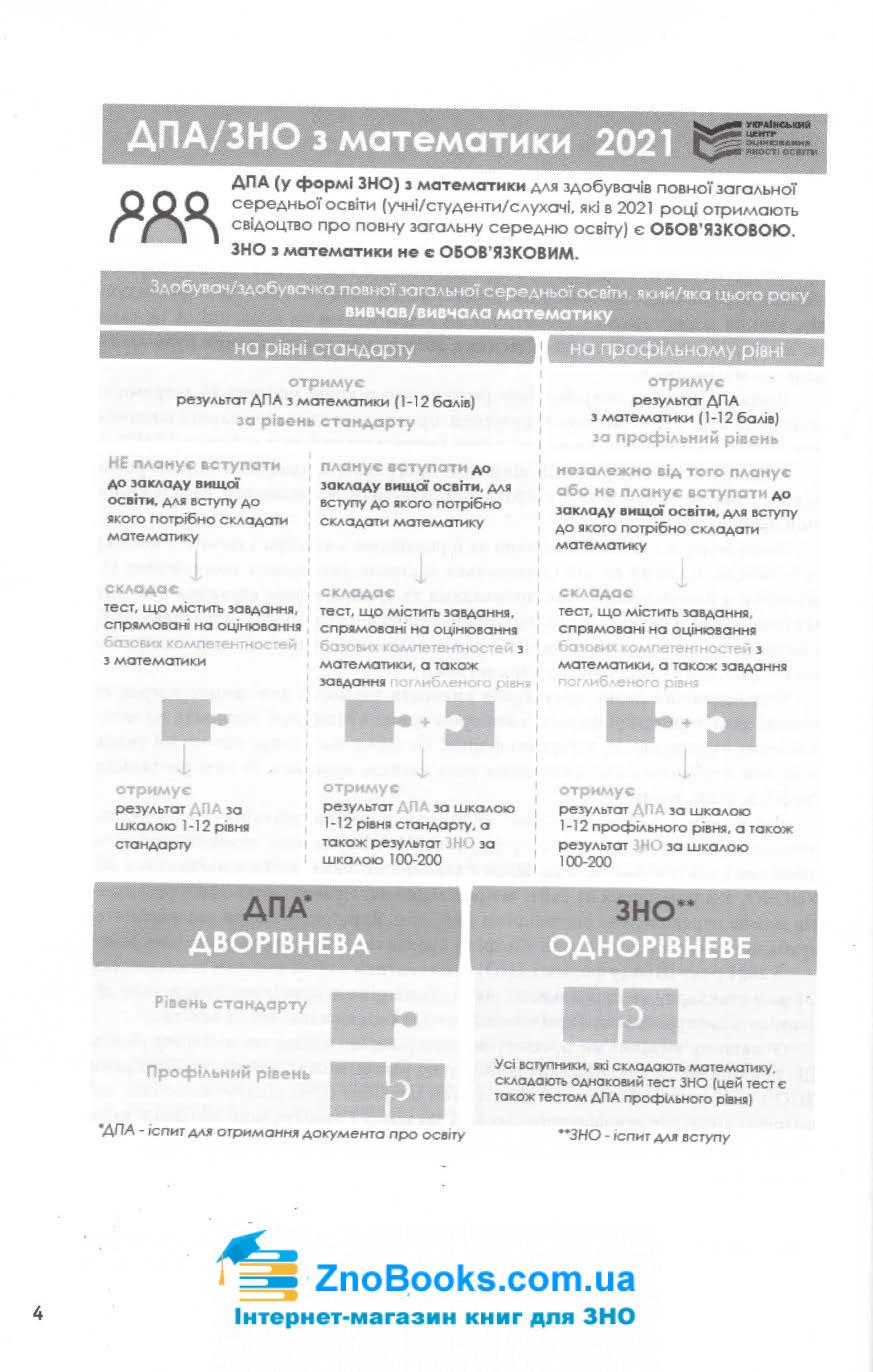 Математика ЗНО і ДПА 2021. Навчально-практичний довідник : Каплун О. Торсінг. купити 5