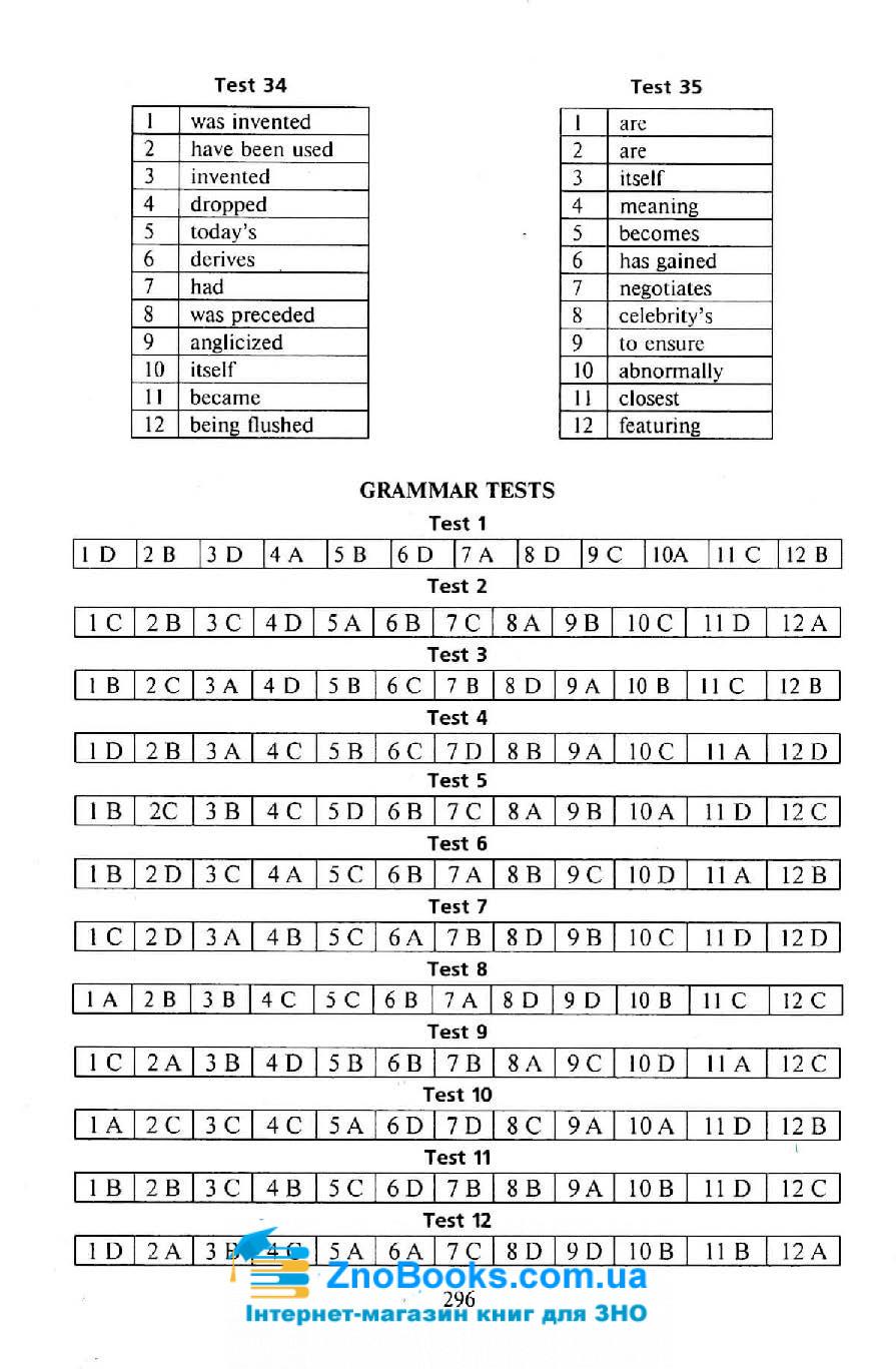 Збірник тестів ЗНО 2020 English Exam Focus. Tests. Доценко І., Євчук О. Навчальна книга - Богдан. купити 8