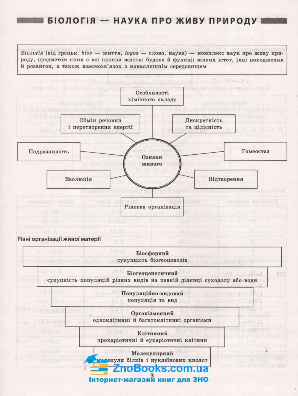 Таблиці та схеми. Біологія : Кравченко М. Торсінг. купити 3