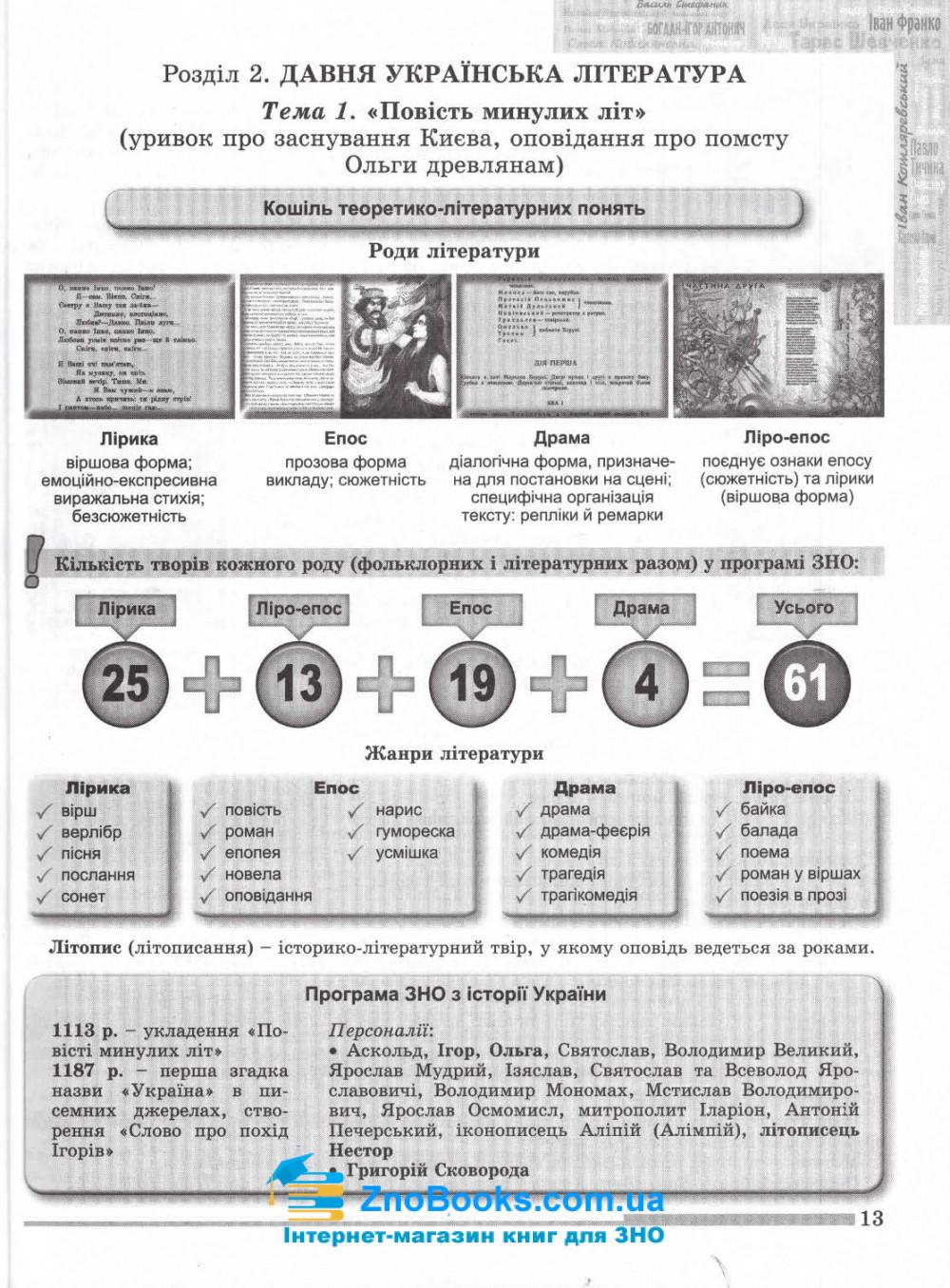 Українська мова і література ЗНО 2022. Комплексна підготовка : Терещенко В. та ін. Генеза. купити 7