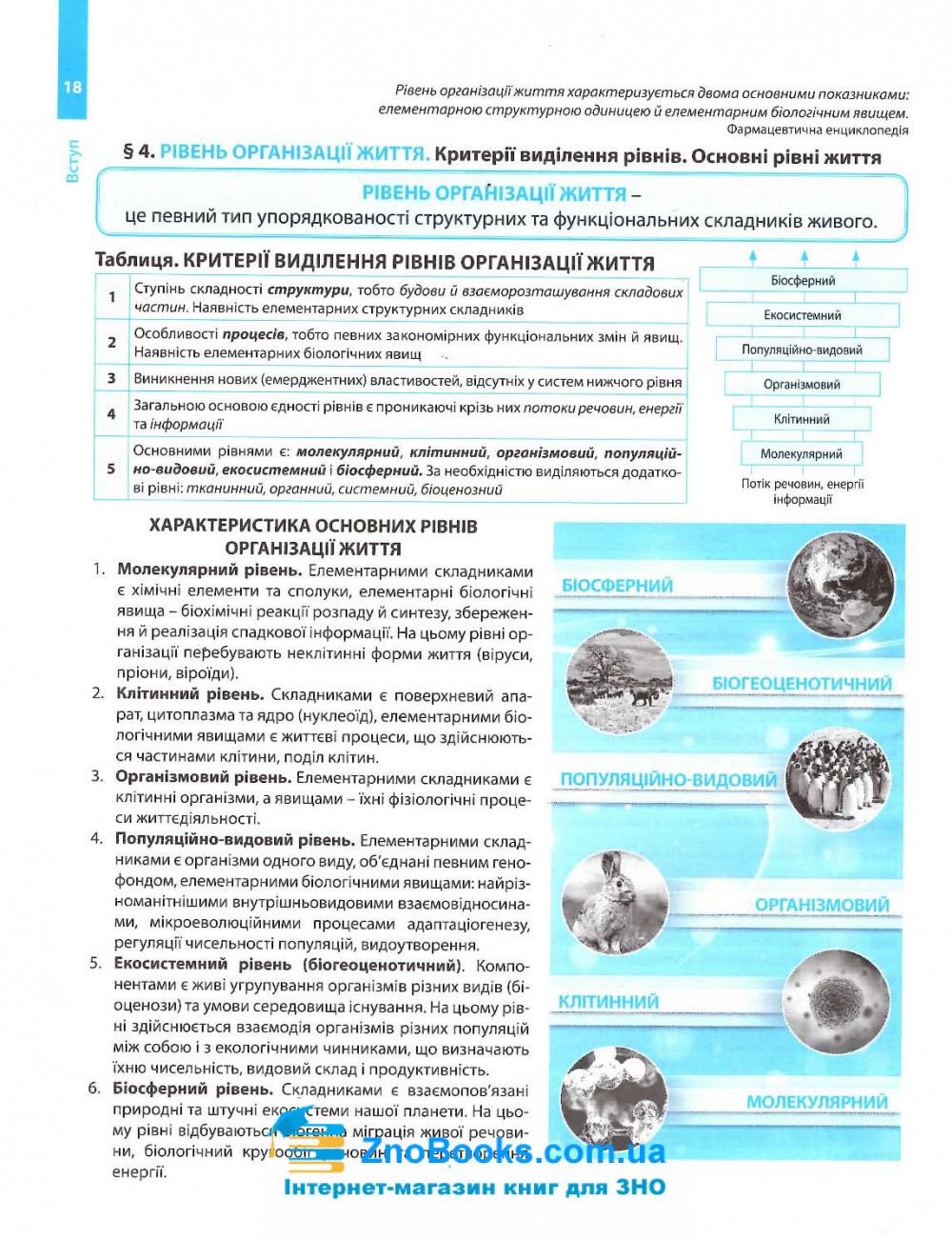 Довідник Соболь В. Повний курс біології для підготовки до ЗНО та ДПА 2021. 13