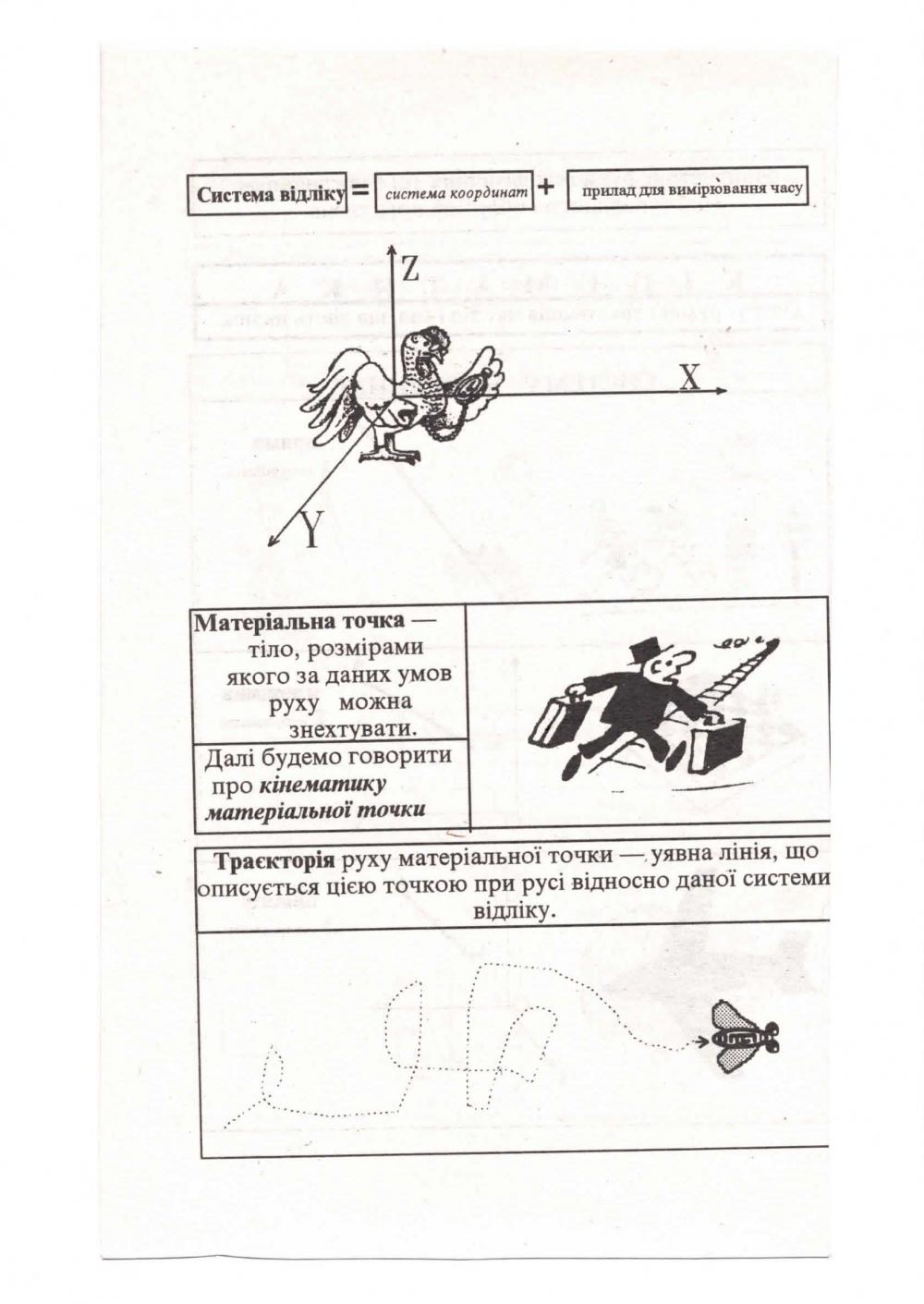 Фізика в таблицях і схемах : Почтаренко Г. Логос. купити 9
