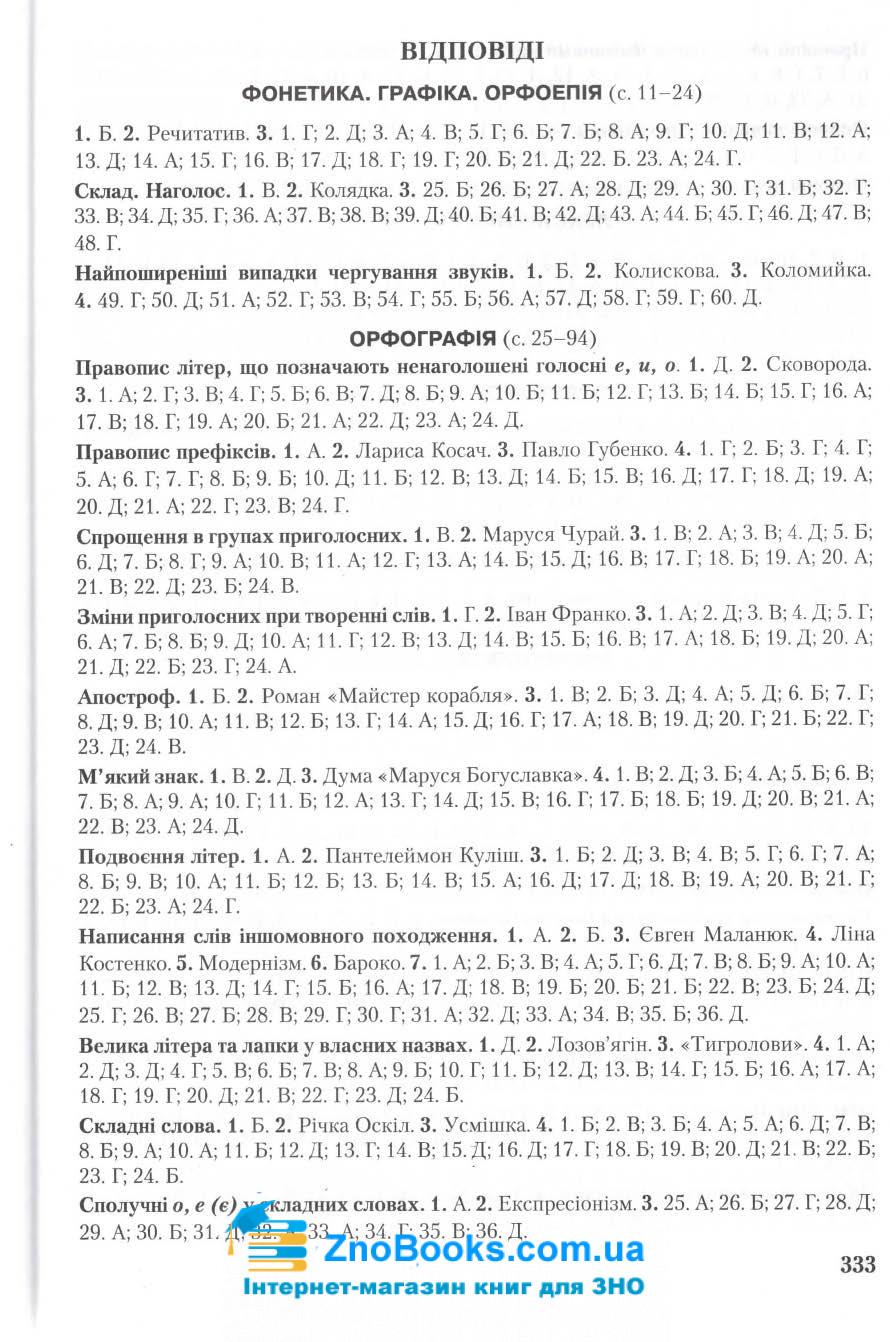 Довідник (Авраменко) для технічних спеціальностей ЗНО 2021 Українська мова. 1-ша частина: Грамота 9