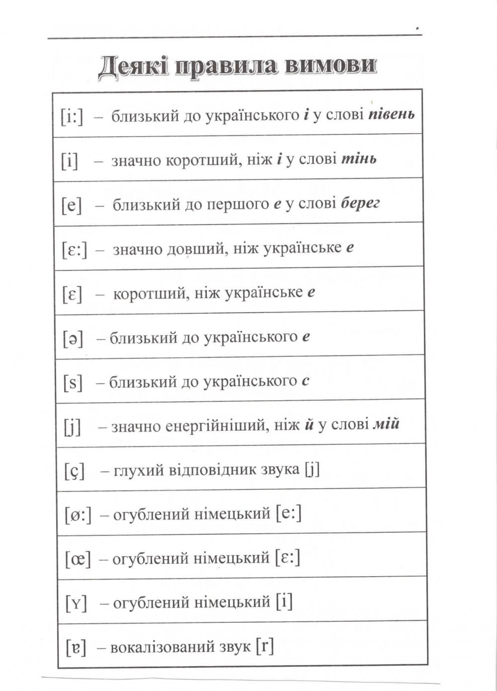 Граматика німецької мови в таблицях і схемах. Авт: Кравченко О. Вид-во: Логос. купити 7