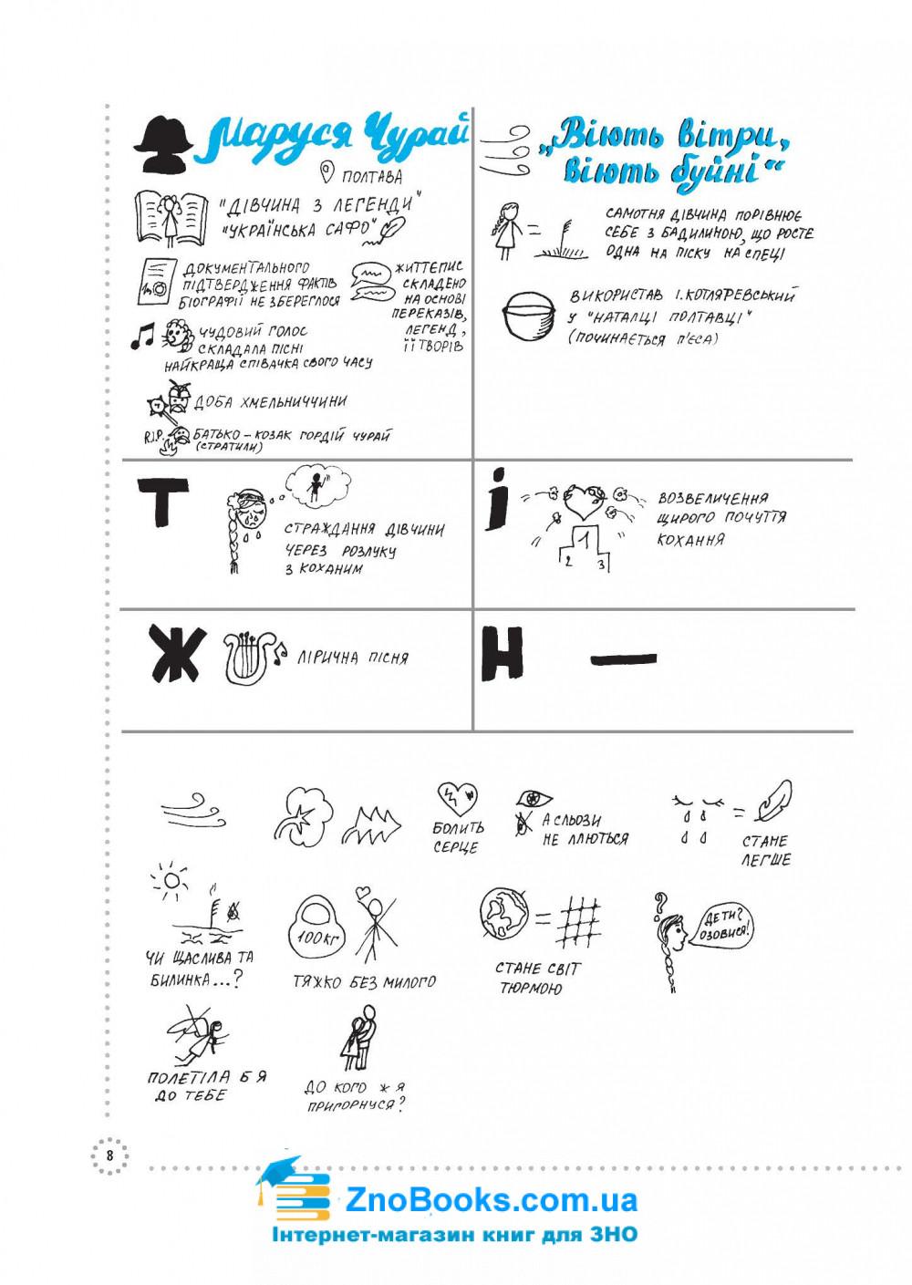 Українська література ЗНО 2021. Візуалізований посібник : Дем'яненко Г. Видавництво Основа. 7