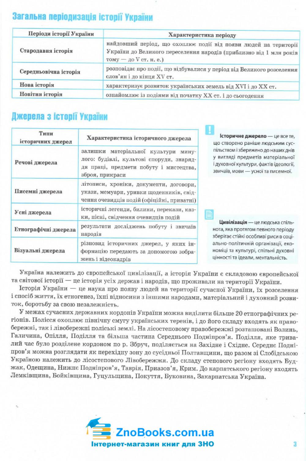 Історія України ЗНО 2022. Комплексне видання : Гук О. Освіта. купити 4