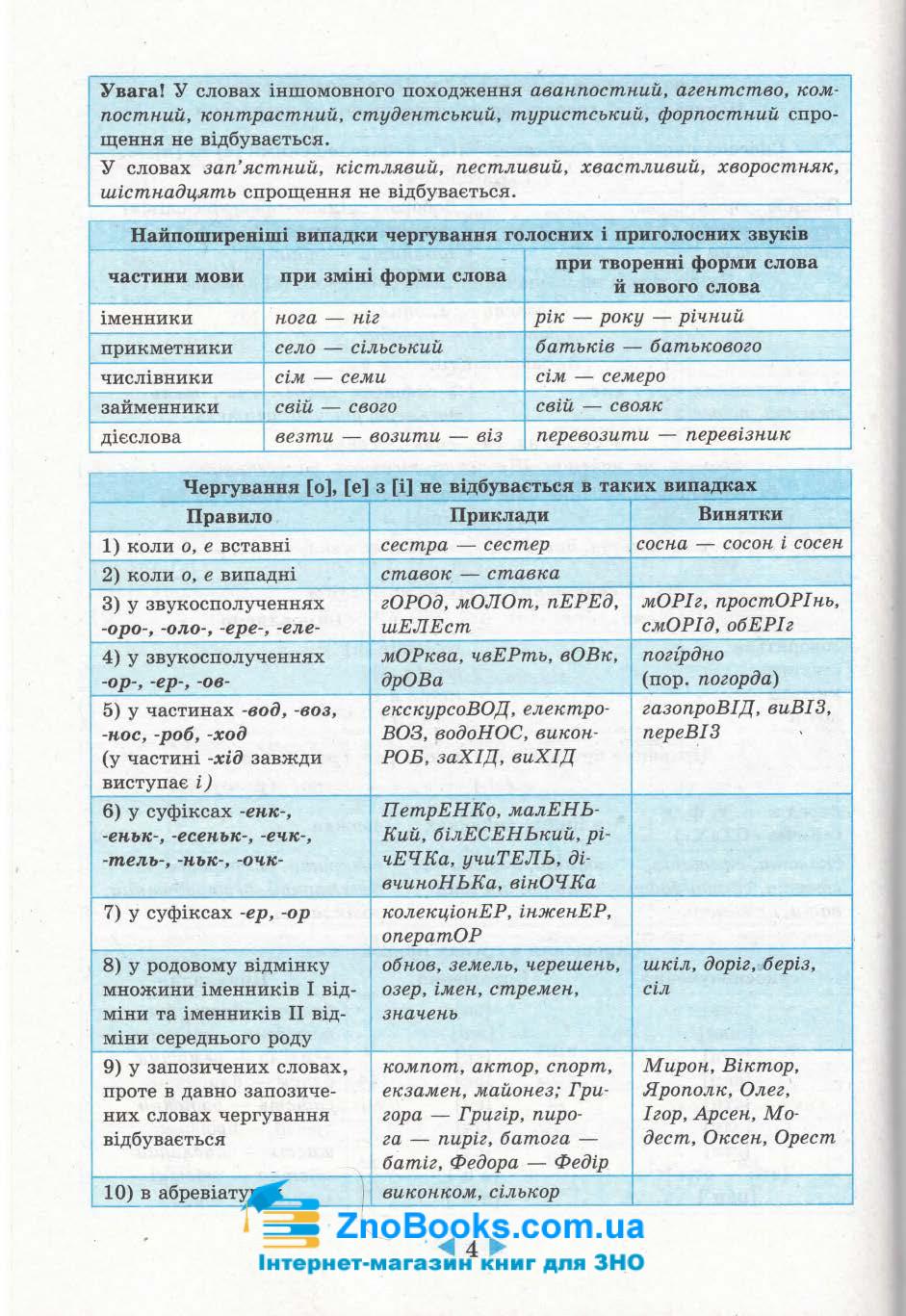 Довідник 6-11 класи з української мови. Підготовка до ЗНО та ДПА. Маркотенко Т. Весна 5