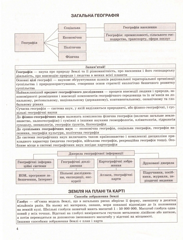 Таблиці та схеми Географія до ЗНО 2019. Авт: Мастюх М. Вид-во: Торсінг. купити  5