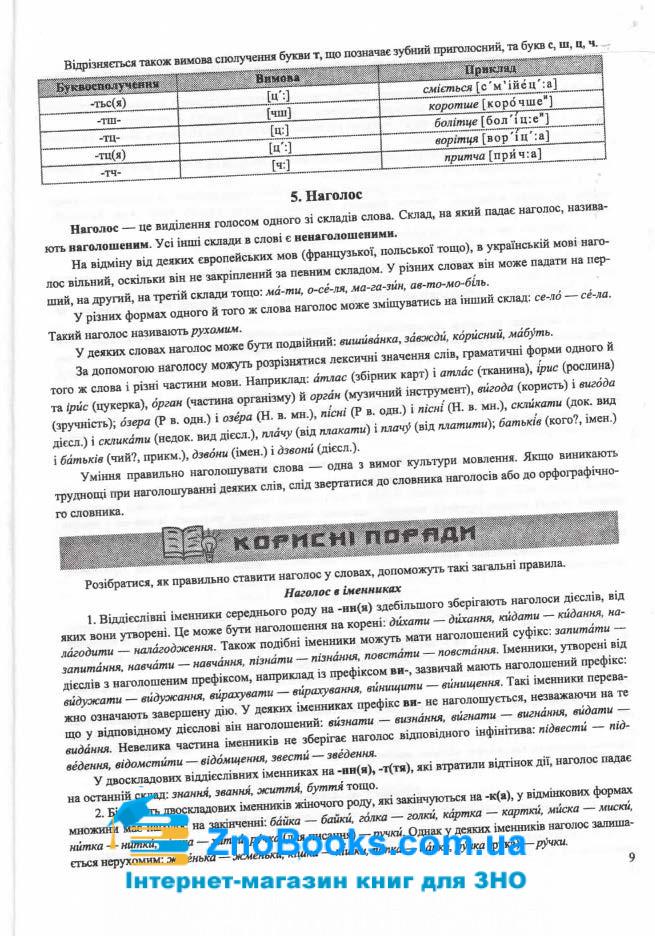 Українська мова ЗНО 2021. Міні-довідник : Білецька О. Підручники і посібники. купити 8
