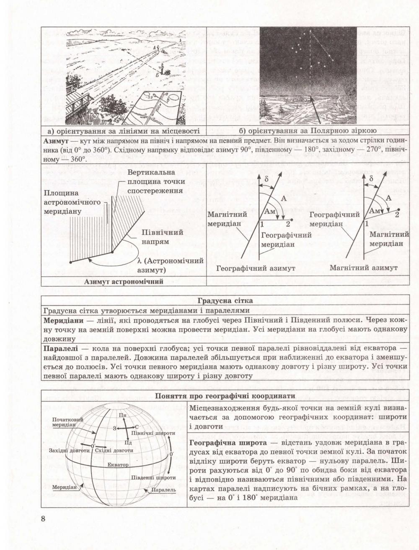 Таблиці та схеми Географія до ЗНО : Мастюх М. Торсінг. купити  9