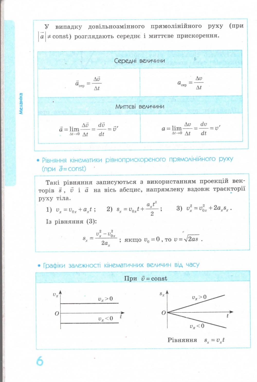 Фізика у таблицях і схемах для учнів 7—11 класів та абітурієнтів. Серiя