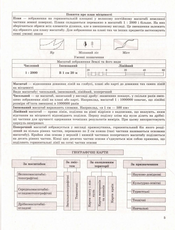 Таблиці та схеми Географія до ЗНО : Мастюх М. Торсінг. купити  6