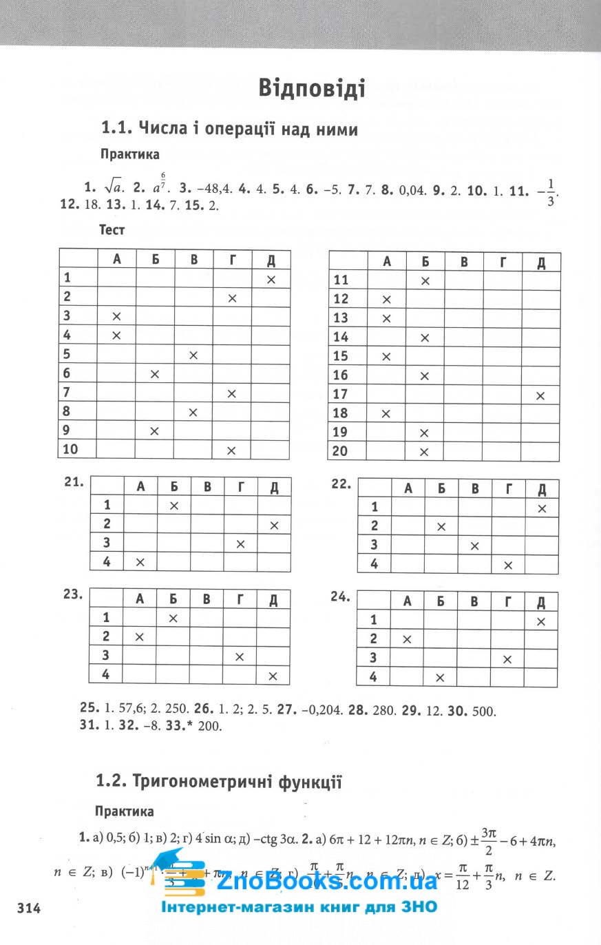 Математика ЗНО і ДПА 2021. Навчально-практичний довідник : Каплун О. Торсінг. купити 10