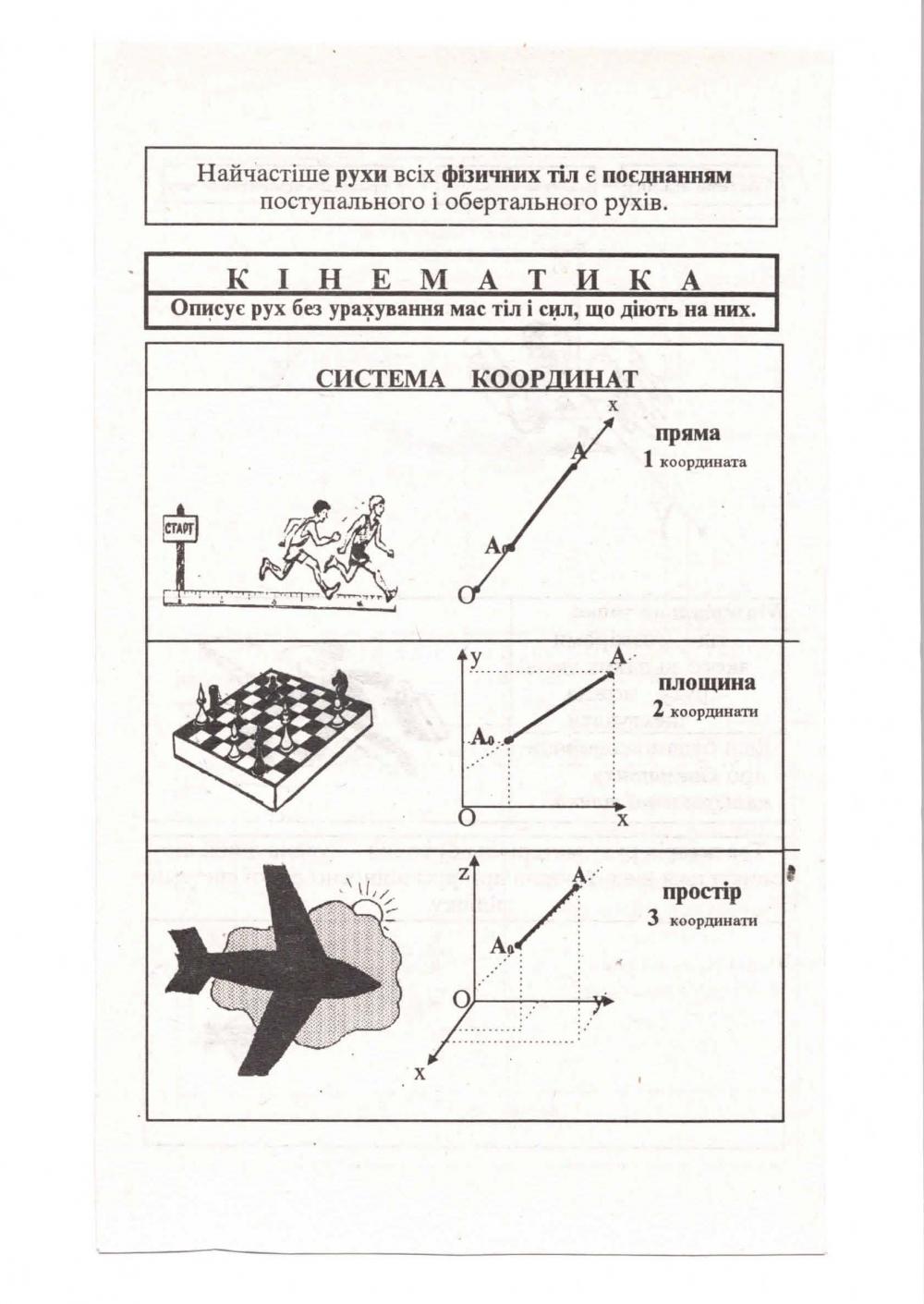 Фізика в таблицях і схемах : Почтаренко Г. Логос. купити 8