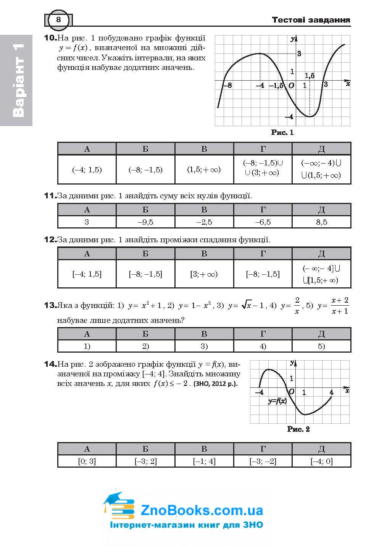 ЗНО 2021 Математика: Комплексне видання ( Клочко ) Алгебра і початки аналізу Частина 2. Навчальна книга - Богдан 6