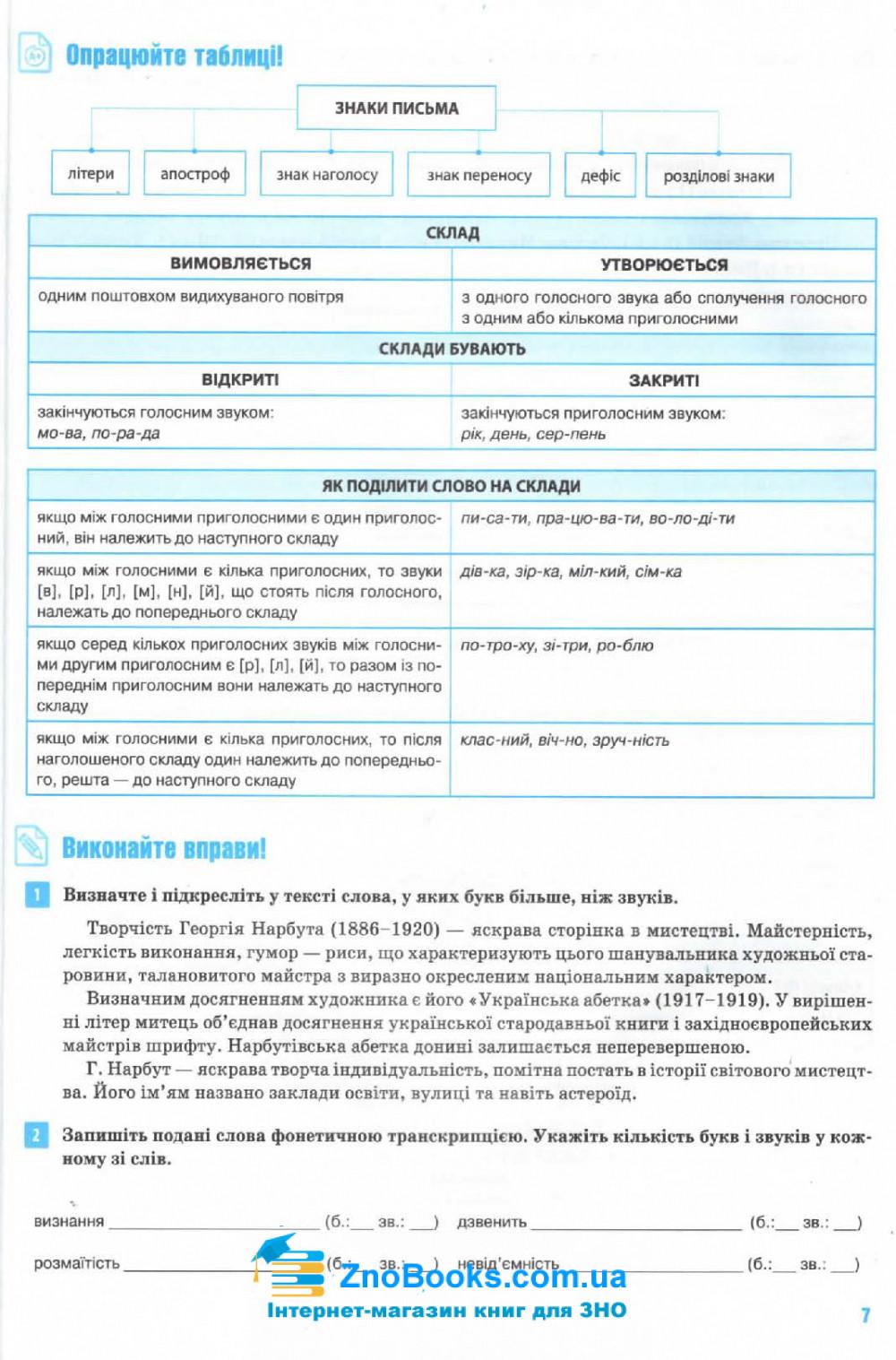 Українська мова ЗНО 2020. Комплексне видання: Глазова О. Освіта купити 7