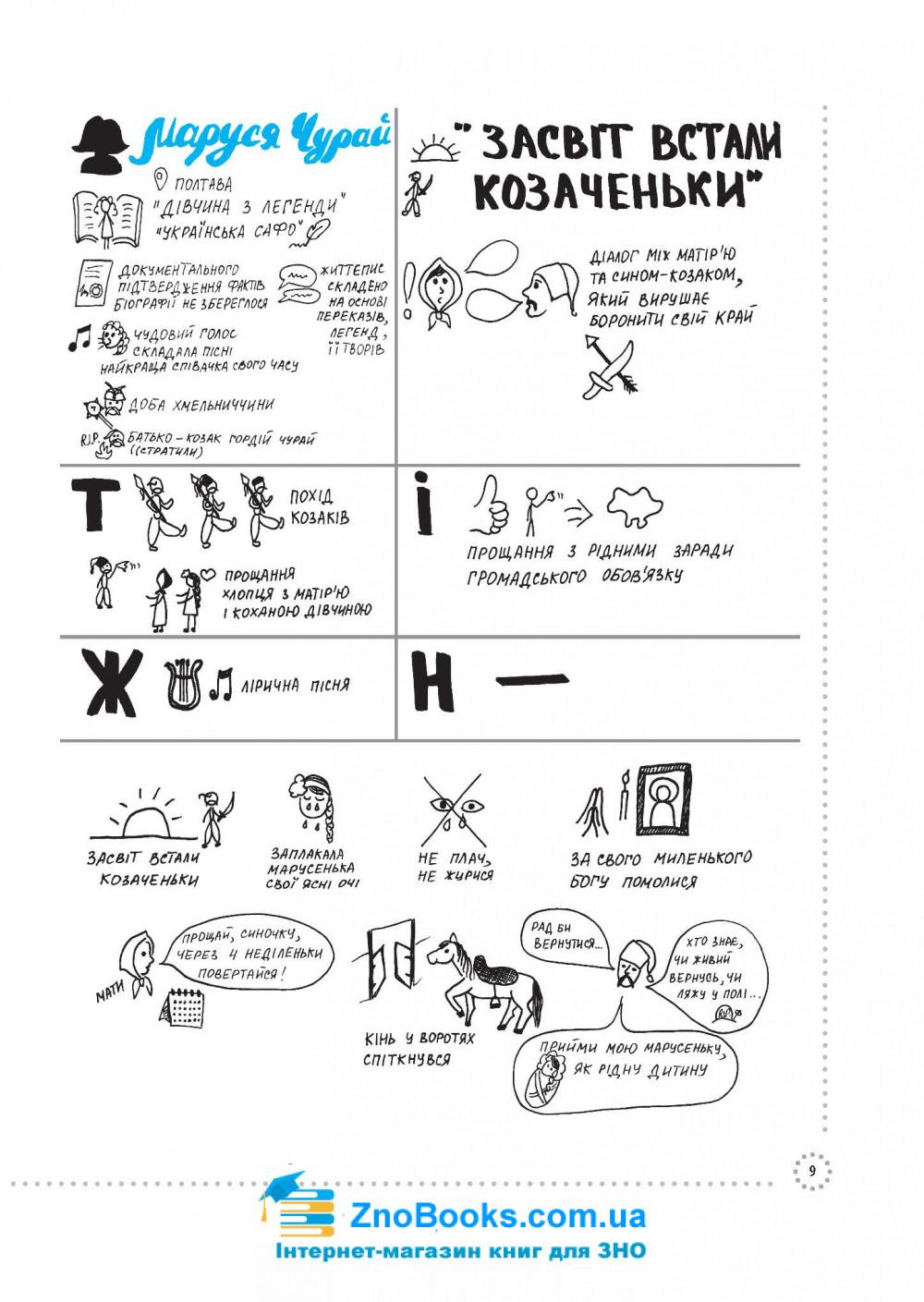 Українська література ЗНО 2021. Візуалізований посібник : Дем'яненко Г. Видавництво Основа. 8