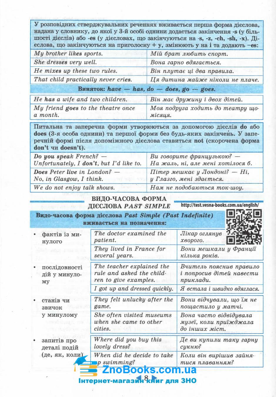 Довідник 6-11 класи з англійської мови. Підготовка до ЗНО та ДПА. Тучина Н. Весна 9