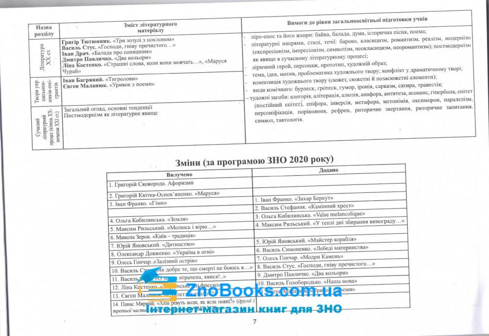 Модернізовані таблиці з української літератури. для підготовки до ЗНО : Шпільчак М. купити 7