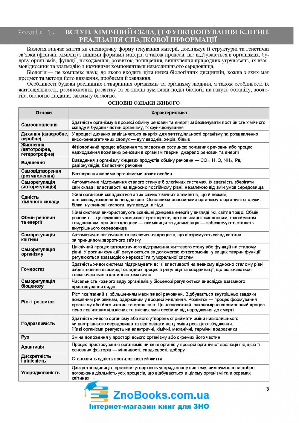 Біологія в таблицях і схемах до ЗНО 2021 : Барна І. Підручники і посібники 3
