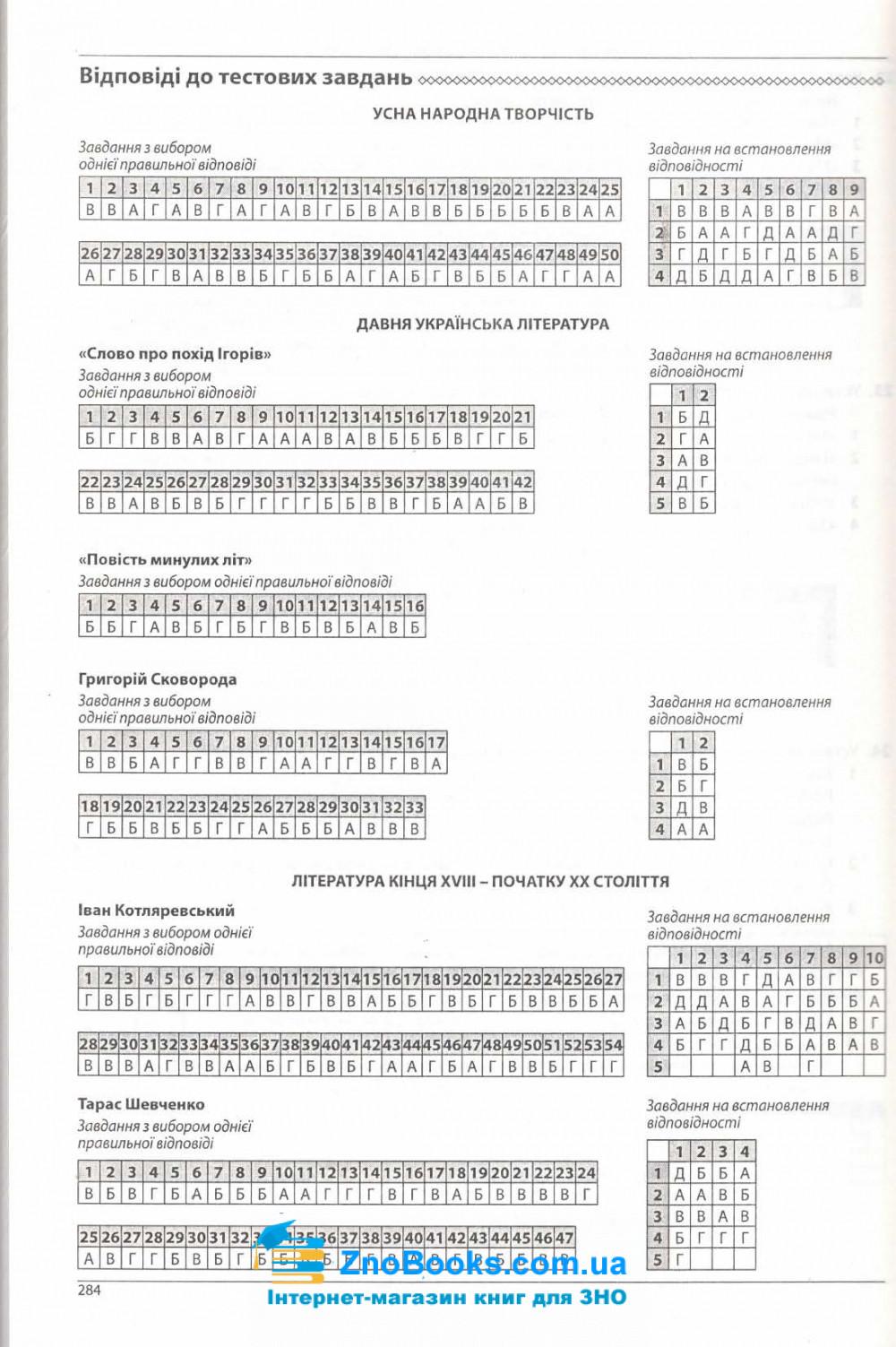 Українська література. Комплексне видання ЗНО 2022 : Куриліна О., Пристай Л. Абетка. 9