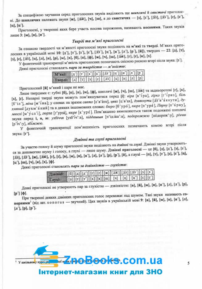 Українська мова ЗНО 2021. Міні-довідник : Білецька О. Підручники і посібники. купити 5