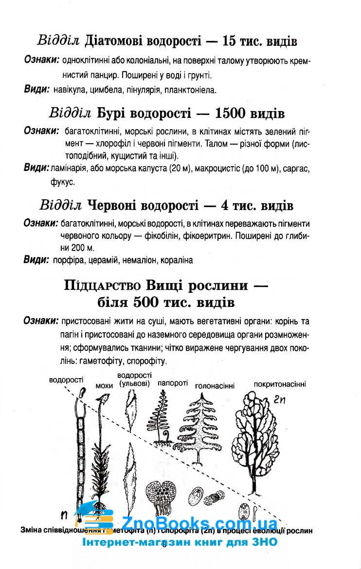 Біологія в поняттях, таблицях і схемах : Сухолин Н. Логос. купити 9