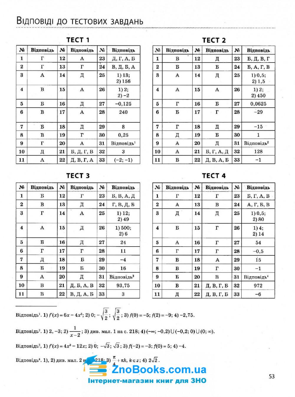 Бевз В. Математика . Тестові завдання у форматі ЗНО 2021. Освіта купити 9