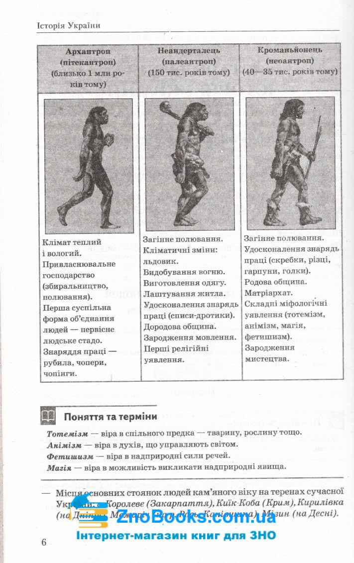 Комплексна підготовка до ЗНО Історія України : Скирда І. Весна купити 6