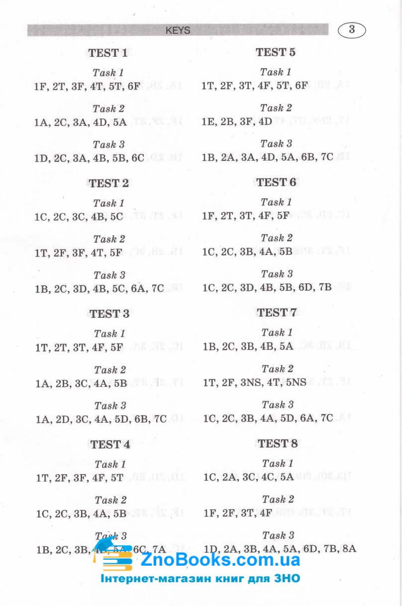 Відповіді до ДПА 2020 9 клас з англійської мови 9 клас : Константинова О. Освіта Купити 3