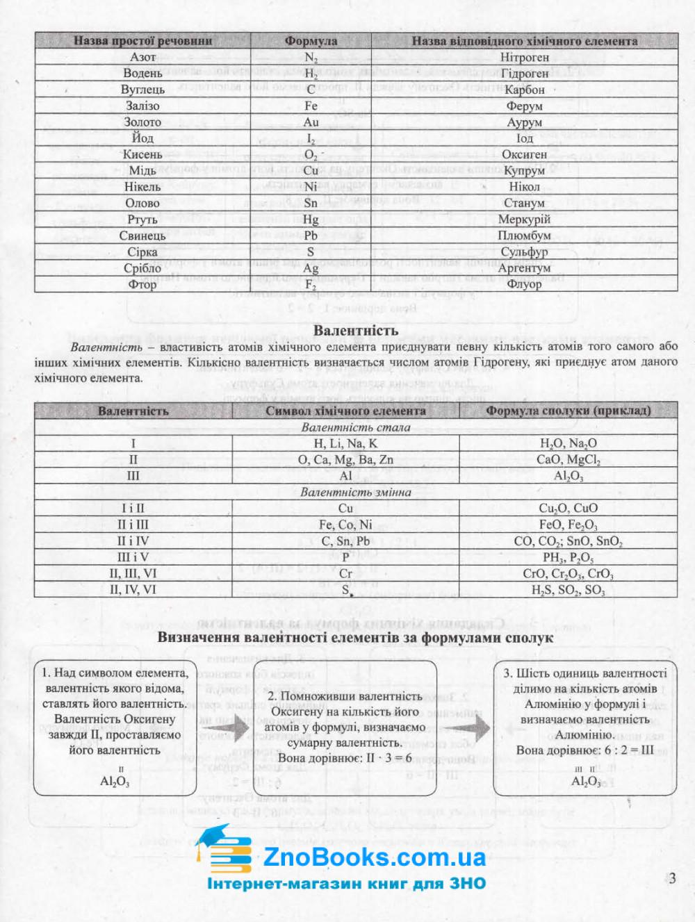 ЗНО Хімія 2022. Тематичні узагальнення в таблицях і схемах : Титаренко Н. Видавництво Літера. 4