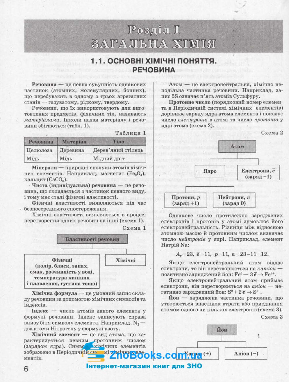 ЗНО 2021 Хімія. Комплексне видання : Титаренко Н. Літера. купити 6