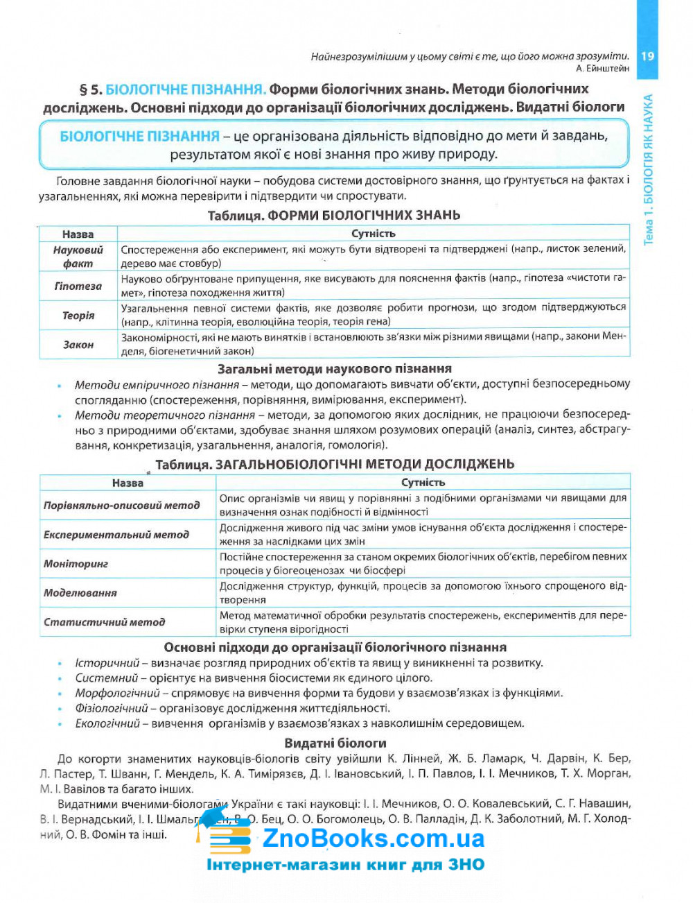 Довідник Соболь В. Повний курс біології для підготовки до ЗНО та ДПА 2021. 14