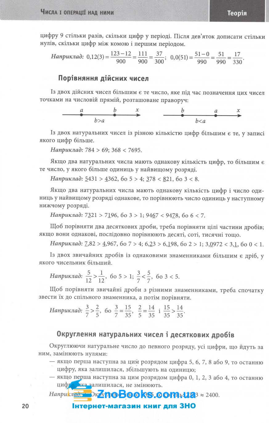 Математика ЗНО і ДПА 2021. Навчально-практичний довідник : Каплун О. Торсінг. купити 8