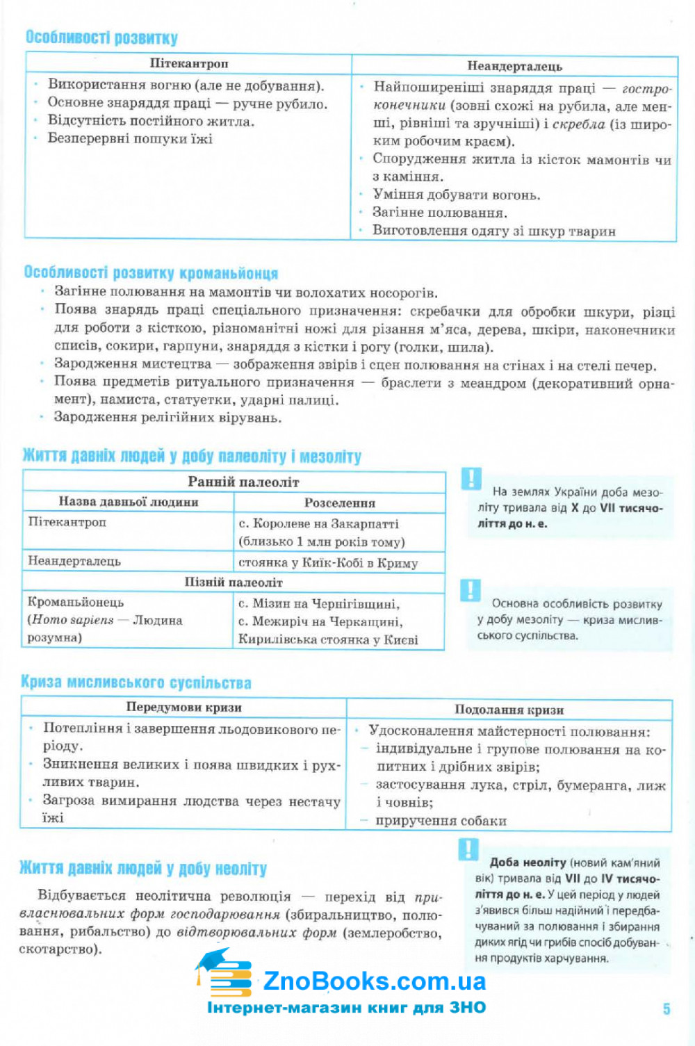 Історія України ЗНО 2022. Комплексне видання : Гук О. Освіта. купити 6