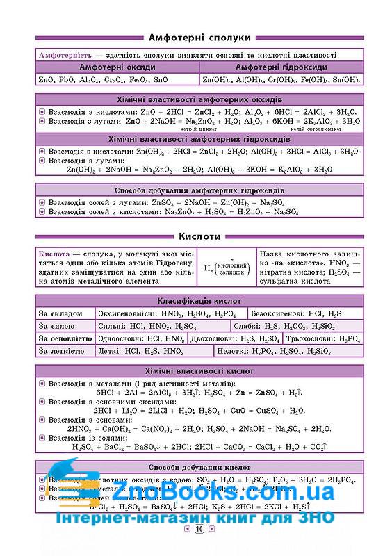 Хімія 7-11 класи. Серія «Довідник у таблицях» : Островерхова Н. УЛА. купити 4