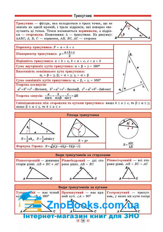 Геометрія 7-11 класи. Серія «Довідник у таблицях» : Роганін О. М.  УЛА. купити 1