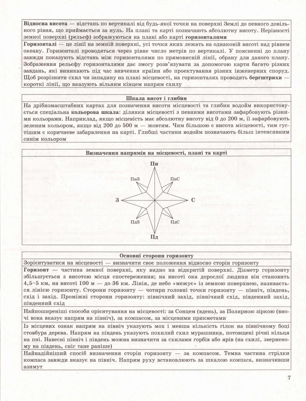 Таблиці та схеми Географія до ЗНО : Мастюх М. Торсінг. купити  8