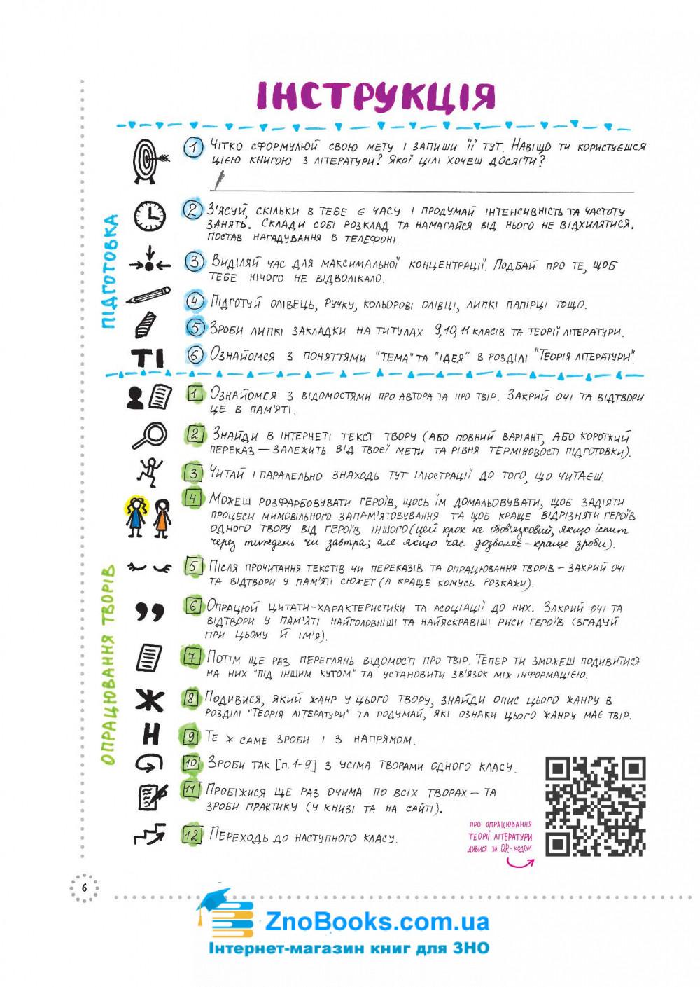Українська література ЗНО 2021. Візуалізований посібник : Дем'яненко Г. Видавництво Основа. 5