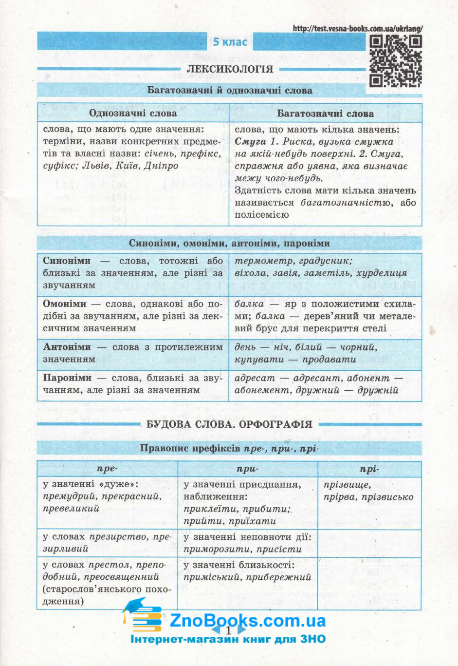 Довідник 6-11 класи з української мови. Підготовка до ЗНО та ДПА. Маркотенко Т. Весна 2