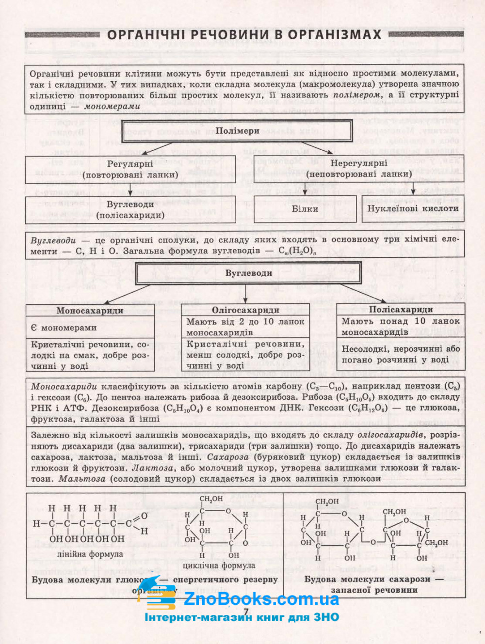 Таблиці та схеми. Біологія : Кравченко М. Торсінг. купити 7