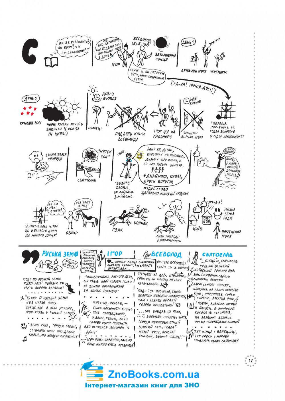 Українська література ЗНО 2021. Візуалізований посібник : Дем'яненко Г. Видавництво Основа. 13