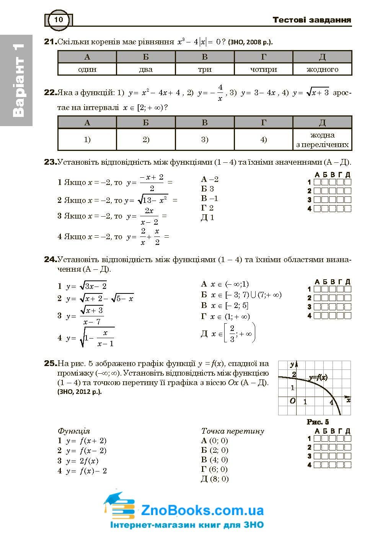 Математика ЗНО тестові завдання . Частина ІІ - алгебра і початки аналізу : Клочко І. купити 10