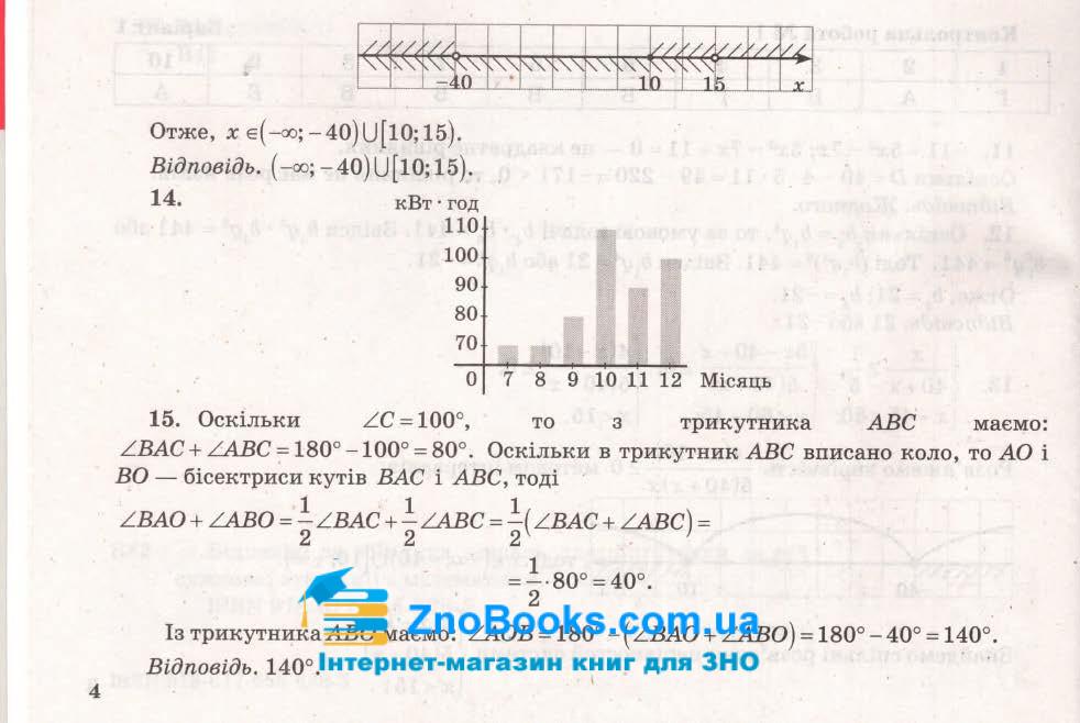 Відповіді ДПА 2021 9 клас математика : Бевз В. Освіта Купити 4